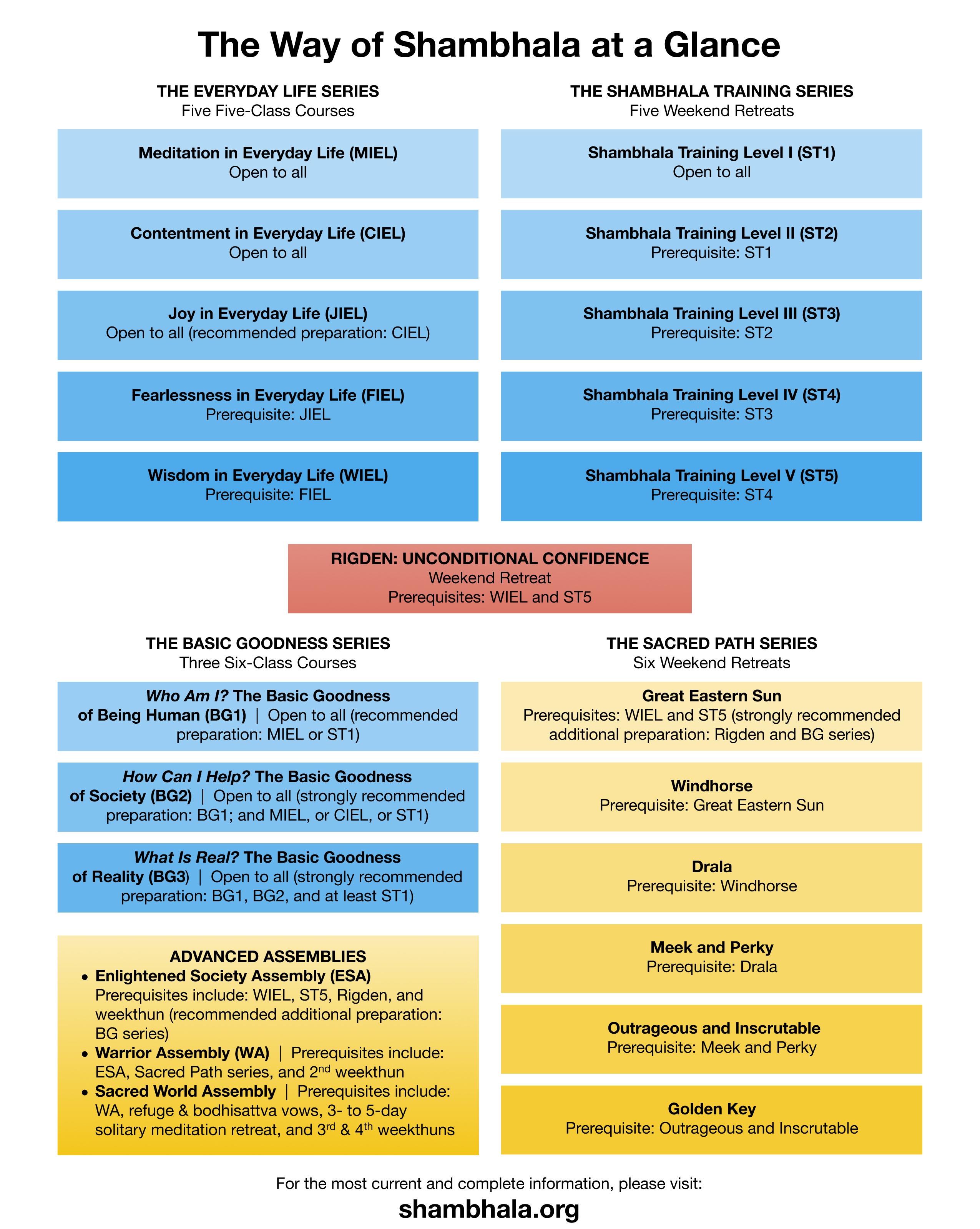 WOS_diagram_2014-11-05-test-1